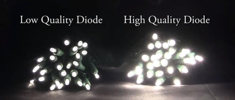 bad and good quality lights